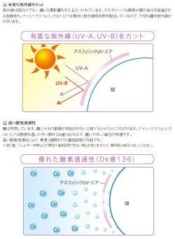 画像3: 【メーカー直送】送料無料 アイミーアスフェリック UV エア 2枚組